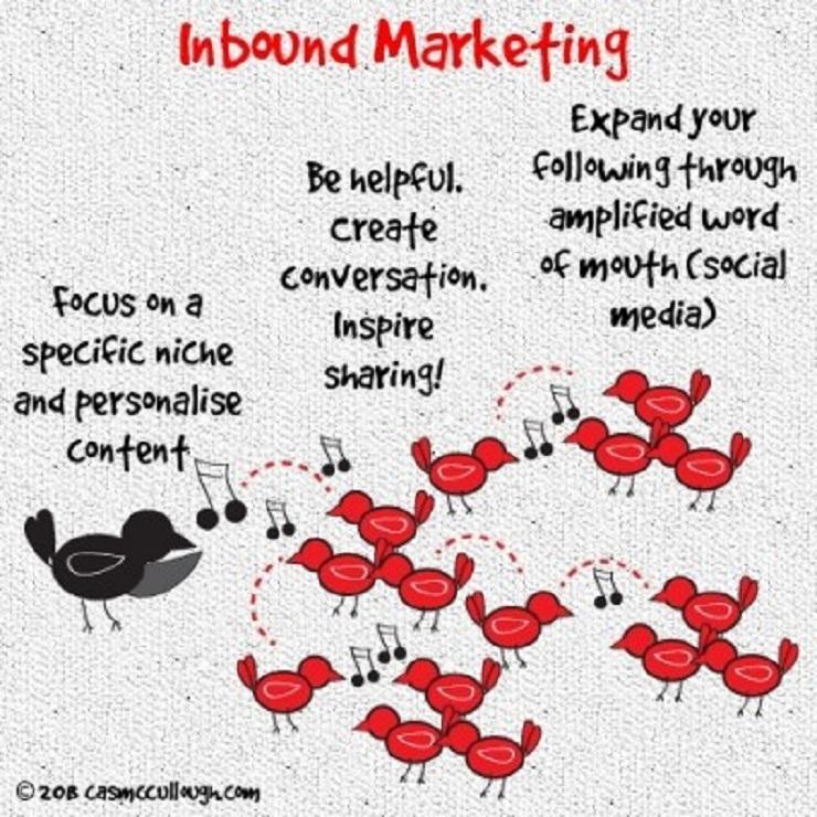 Inbound-Marketing-400x400