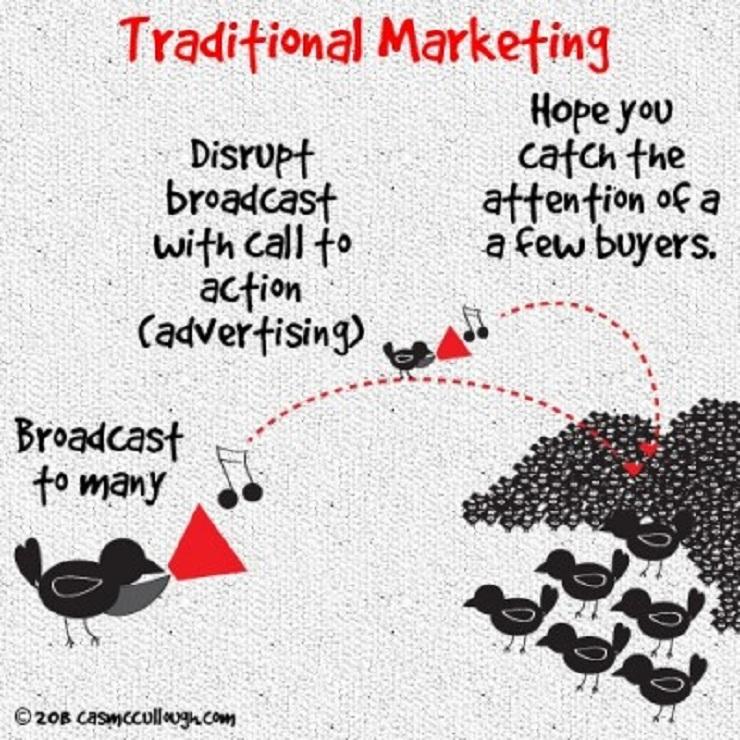 Traditional-Marketing-400x400